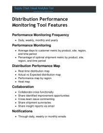 Real-Time_Distribution Performance Monitoring-page-001